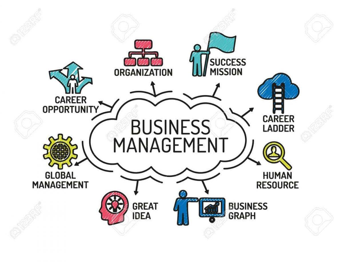 إدارة الأعمال - كل ما تريد معرفته عن تخصص إدارة الأعمال